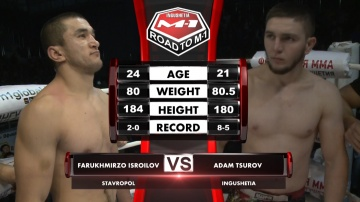 Farukhmirzo Isroilov vs Adam Tsurov, Road to M-1