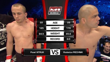 Pavel Vitruk vs Radoslaw Piechnik, M-1 Global - Fedor vs. Rizzo