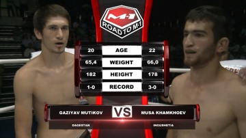 Gaziyav Mutikov vs Musa Khamkhoev, Road to M-1