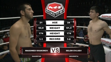Magomed Khakimov vs Selem Evloev, Road to M-1