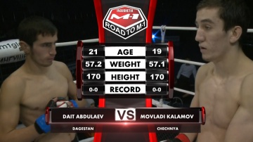 Dait Abdulaev vs Movladi Kalamov, Road to M-1