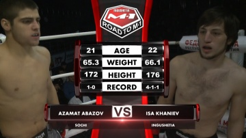 Azamat Abazov vs Isa Khaniev, Road to M-1